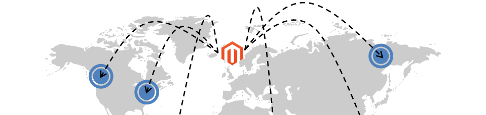 Why Siege isn't an accurate test tool for Magento performance